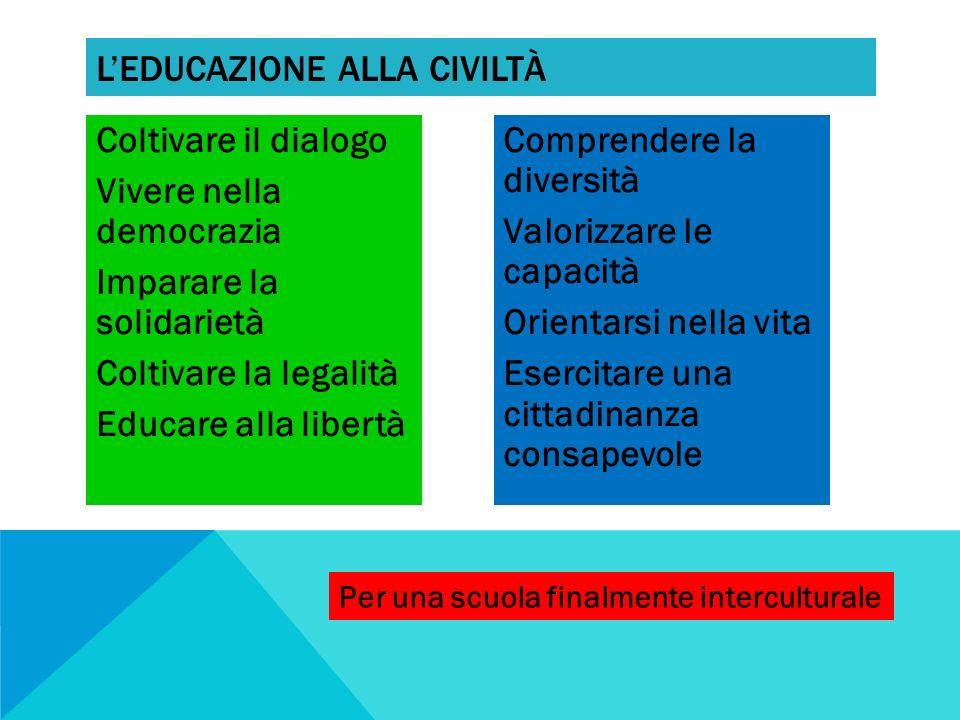 Coltivare il dialogo Vivere nella democrazia Imparare la solidarietà Coltivare la legalità Educare alla libertà Comprendere la diversità Valorizzare l