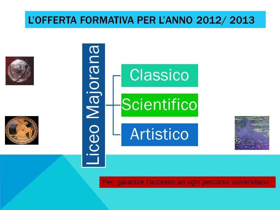 LOFFERTA FORMATIVA PER LANNO 2012/ 2013 Liceo Majorana Classico Scientifico Artistico Per garantire laccesso ad ogni percorso universitario