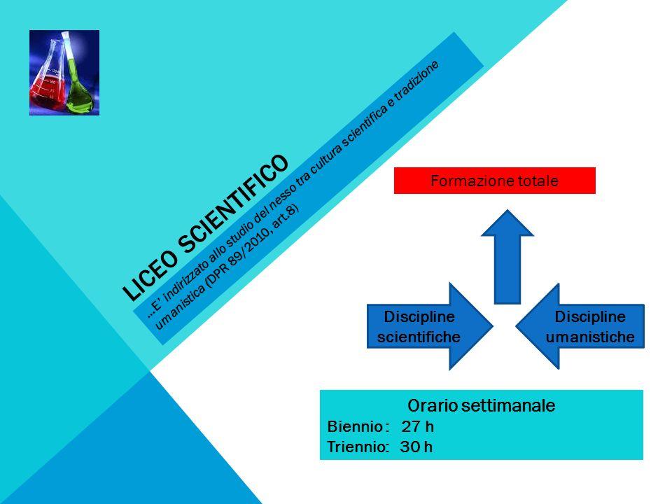 LICEO SCIENTIFICO ( …E indirizzato allo studio del nesso tra cultura scientifica e tradizione umanistica (DPR 89/2010, art.8) Formazione totale Orario