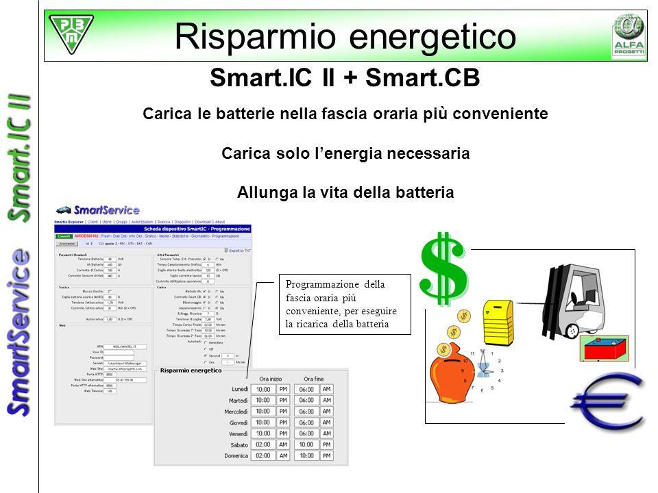 Risparmio energetico Smart.IC II + Smart.CB Carica le batterie nella fascia oraria più conveniente Carica solo lenergia necessaria Allunga la vita del