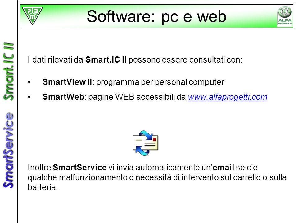 I dati rilevati da Smart.IC II possono essere consultati con: SmartView II: programma per personal computer SmartWeb: pagine WEB accessibili da www.al