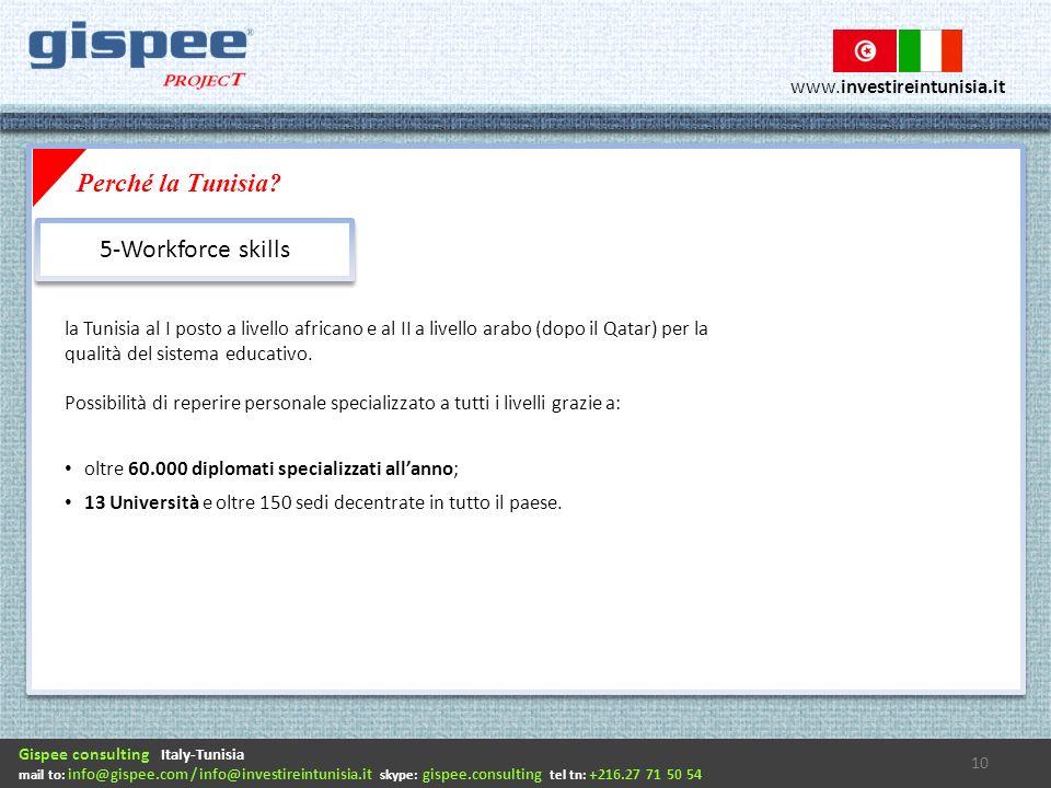 Gispee consulting Italy-Tunisia mail to: info@gispee.com / info@investireintunisia.it skype: gispee.consulting tel tn: +216.27 71 50 54 www.investireintunisia.it la Tunisia al I posto a livello africano e al II a livello arabo (dopo il Qatar) per la qualità del sistema educativo.