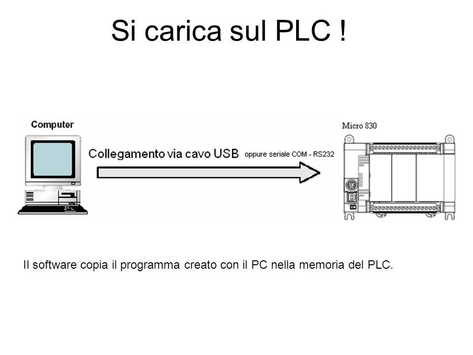 Si carica sul PLC ! Il software copia il programma creato con il PC nella memoria del PLC.