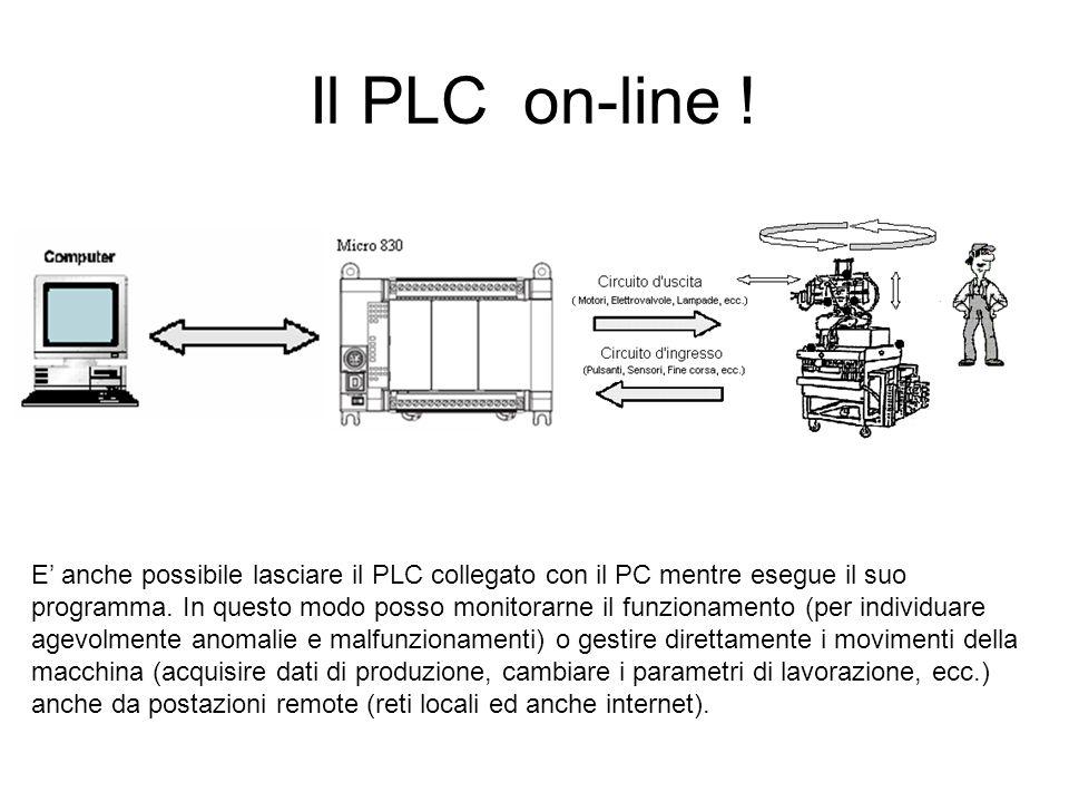 Il PLC con i pannelli operatore .