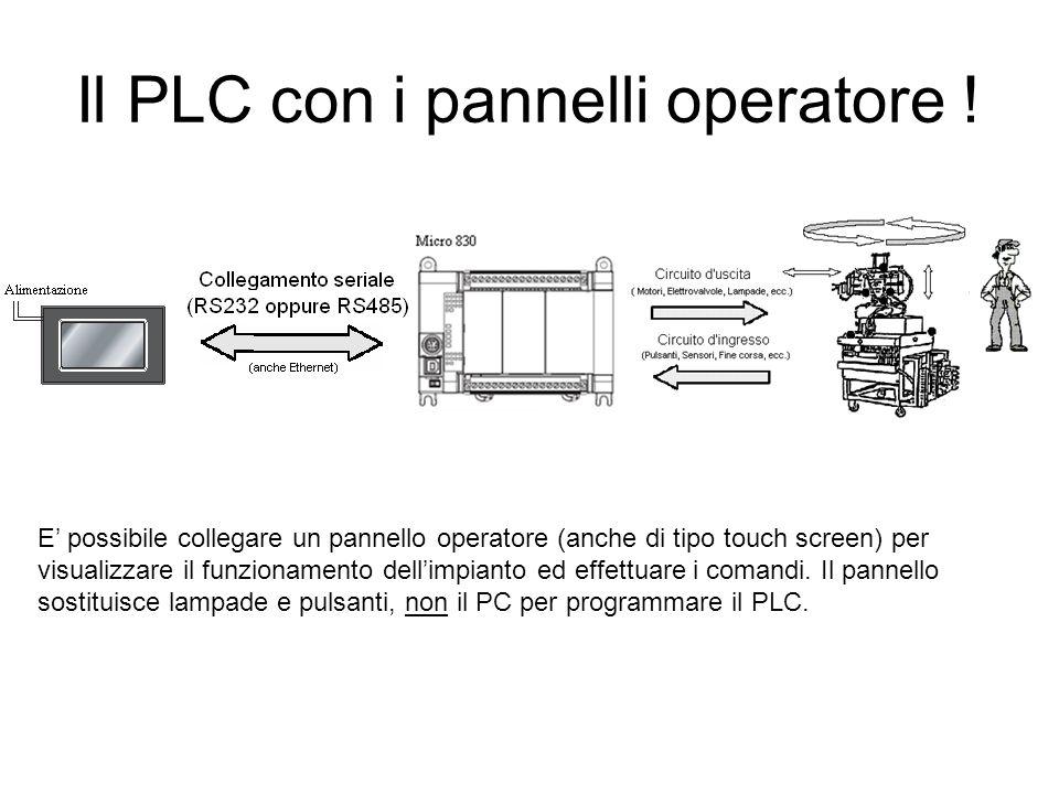 Il PLC con i pannelli operatore ! E possibile collegare un pannello operatore (anche di tipo touch screen) per visualizzare il funzionamento dellimpia