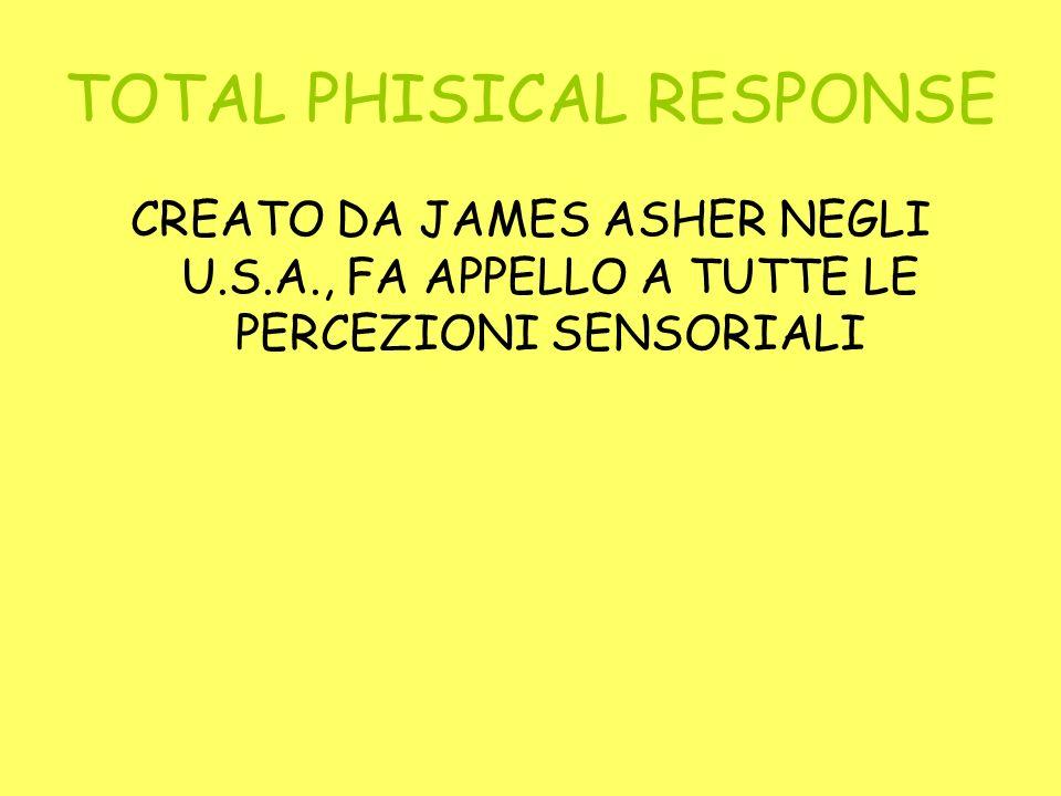 TOTAL PHISICAL RESPONSE CREATO DA JAMES ASHER NEGLI U.S.A., FA APPELLO A TUTTE LE PERCEZIONI SENSORIALI