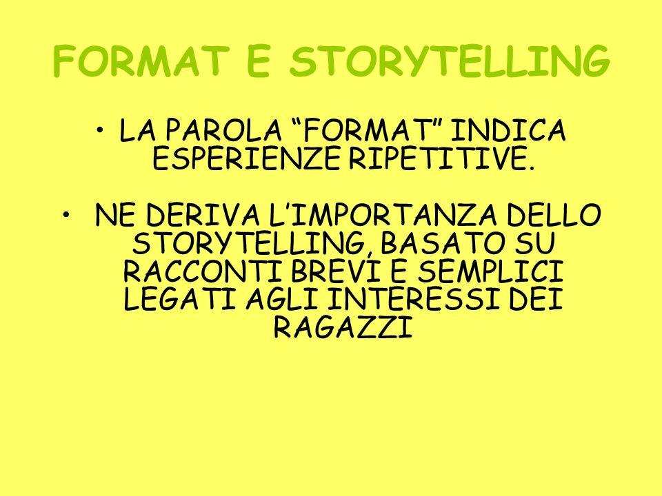 FORMAT E STORYTELLING LA PAROLA FORMAT INDICA ESPERIENZE RIPETITIVE. NE DERIVA LIMPORTANZA DELLO STORYTELLING, BASATO SU RACCONTI BREVI E SEMPLICI LEG