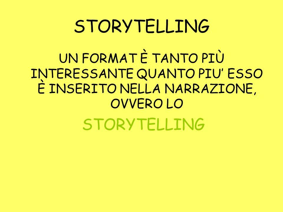 STORYTELLING UN FORMAT È TANTO PIÙ INTERESSANTE QUANTO PIU ESSO È INSERITO NELLA NARRAZIONE, OVVERO LO STORYTELLING