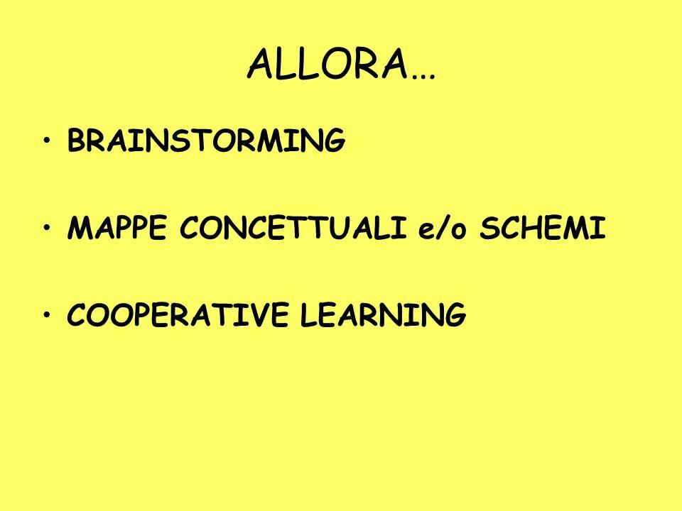ALLORA… BRAINSTORMING MAPPE CONCETTUALI e/o SCHEMI COOPERATIVE LEARNING