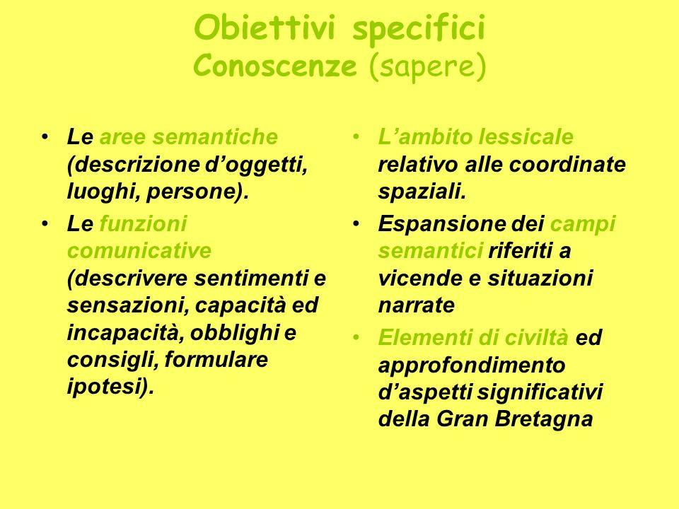 Obiettivi specifici Conoscenze (sapere) Le aree semantiche (descrizione doggetti, luoghi, persone). Le funzioni comunicative (descrivere sentimenti e