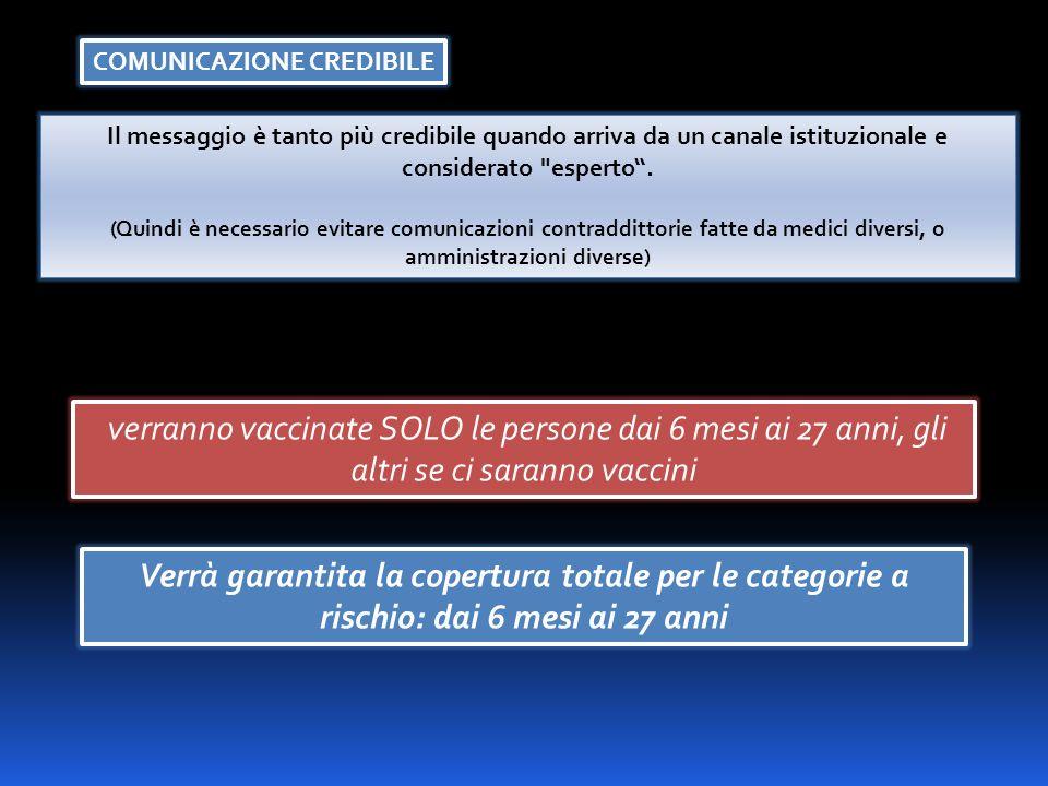 COMUNICAZIONE CREDIBILE Il messaggio è tanto più credibile quando arriva da un canale istituzionale e considerato esperto.