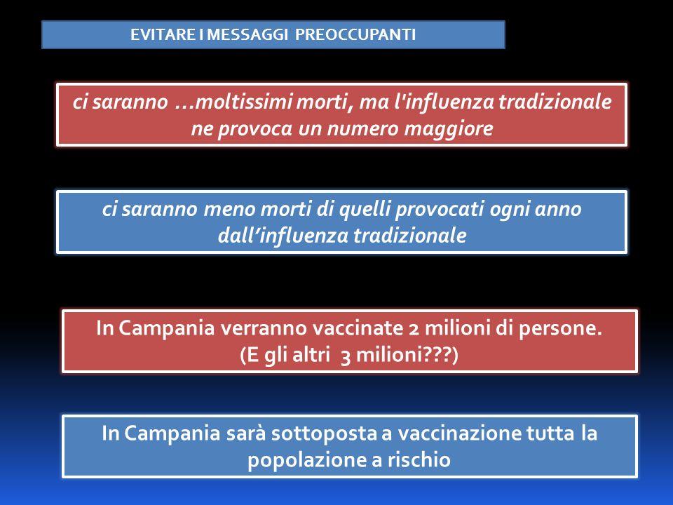 EVITARE I MESSAGGI PREOCCUPANTI ci saranno...moltissimi morti, ma l influenza tradizionale ne provoca un numero maggiore ci saranno meno morti di quelli provocati ogni anno dallinfluenza tradizionale In Campania verranno vaccinate 2 milioni di persone.