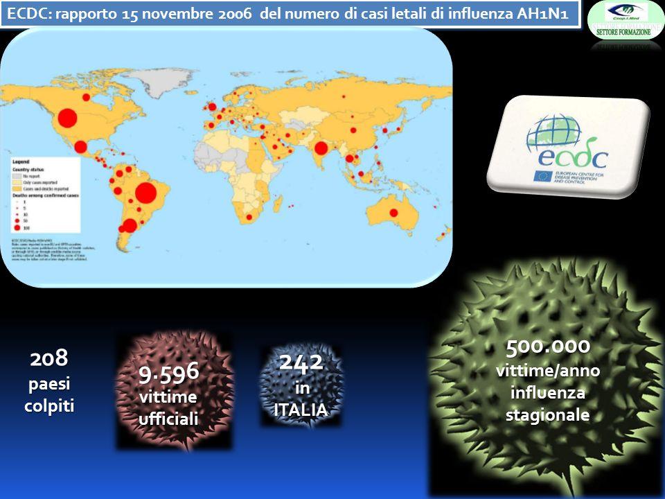 ECDC: rapporto 15 novembre 2006 del numero di casi letali di influenza AH1N1 208 paesi colpiti 9.596 vittime ufficiali 500.000 vittime/anno influenza stagionale 242 in ITALIA in ITALIA