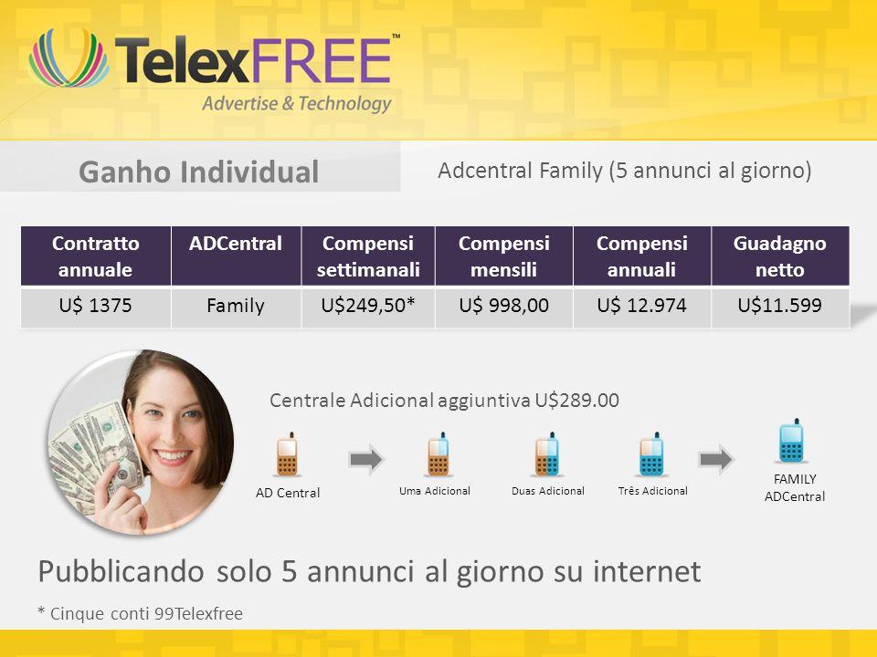 Ganho Individual Adcentral Family (5 annunci al giorno) * Cinque conti 99Telexfree Centrale Adicional aggiuntiva U$289.00 AD Central FAMILY ADCentral