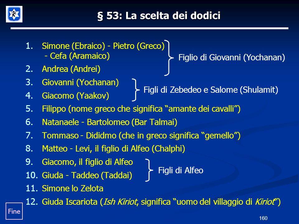 1. Simone (Ebraico) - Pietro (Greco) - Cefa (Aramaico) 2. Andrea (Andrei) 3. Giovanni (Yochanan) 4. Giacomo (Yaakov) 5. Filippo (nome greco che signif
