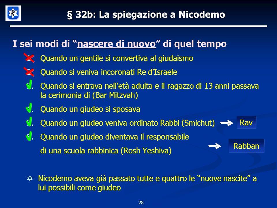 28 § 32b: La spiegazione a Nicodemo I sei modi di nascere di nuovo di quel tempo 1. Quando un gentile si convertiva al giudaismo 2. Quando si veniva i