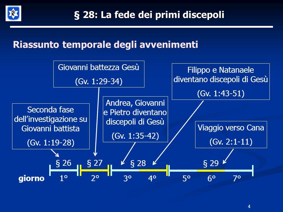§ 28: La fede dei primi discepoli Riassunto temporale degli avvenimenti 4 1°2° 3° § 26§ 27 § 28 giorno Seconda fase dellinvestigazione su Giovanni bat