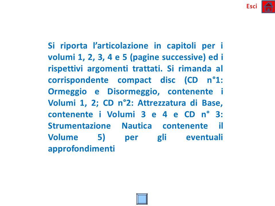 * Si riporta larticolazione in capitoli per i volumi 1, 2, 3, 4 e 5 (pagine successive) ed i rispettivi argomenti trattati.