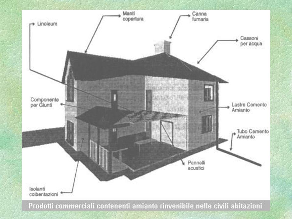 Se vi è il minimo dubbio della presenza di amianto in un materiale o in una costruzione, applica le disposizioni previste dal presente titolo CAPO II:
