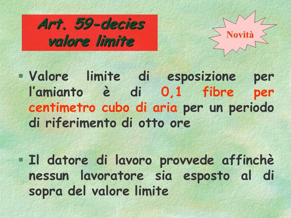 Art. 59-nonies controllo dellesposizione §Il datore di lavoro effettua periodicamente la misurazione della concentrazione di fibre di amianto nellaria