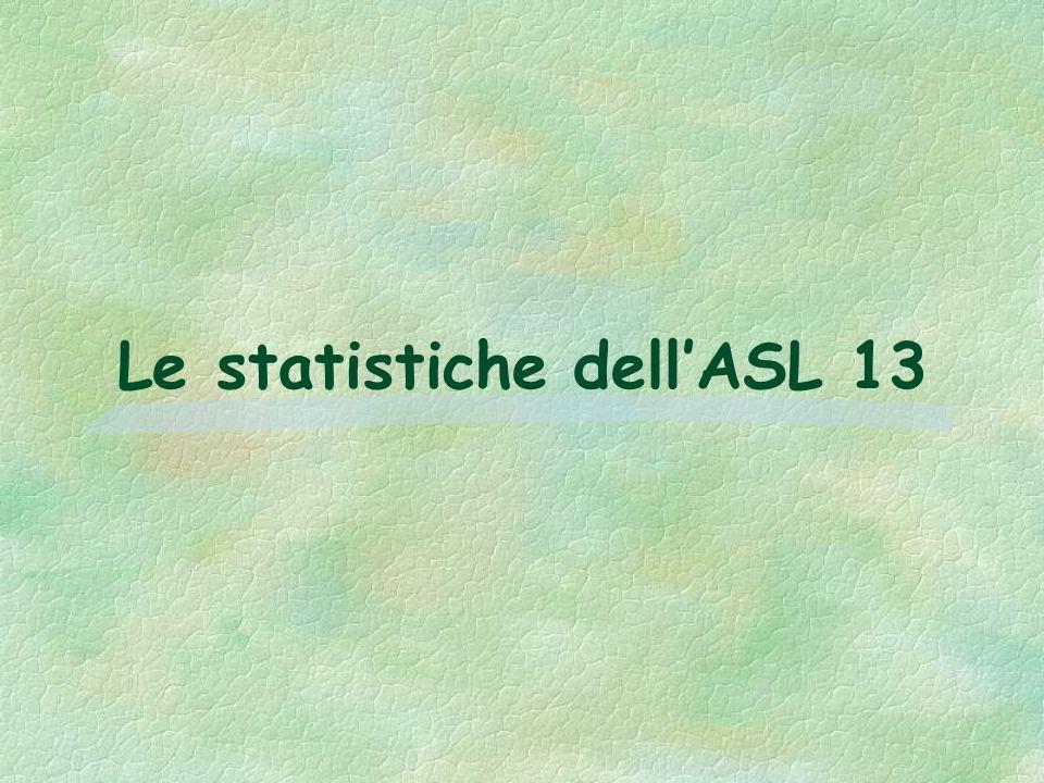 Art. 59-septiesdecies mesoteliomi §Nei casi di mesotelioma asbesto correlati trovano applicazioni le disposizioni contenute nellart. 71 del D.Lgs. 626
