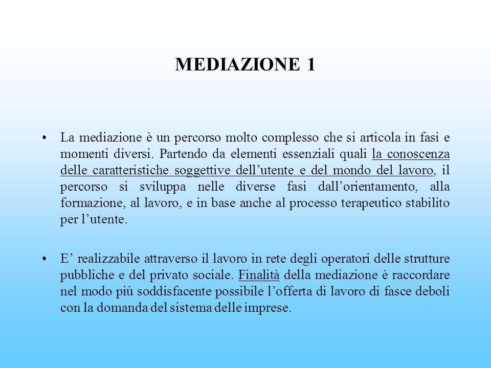 MEDIAZIONE 1 La mediazione è un percorso molto complesso che si articola in fasi e momenti diversi. Partendo da elementi essenziali quali la conoscenz