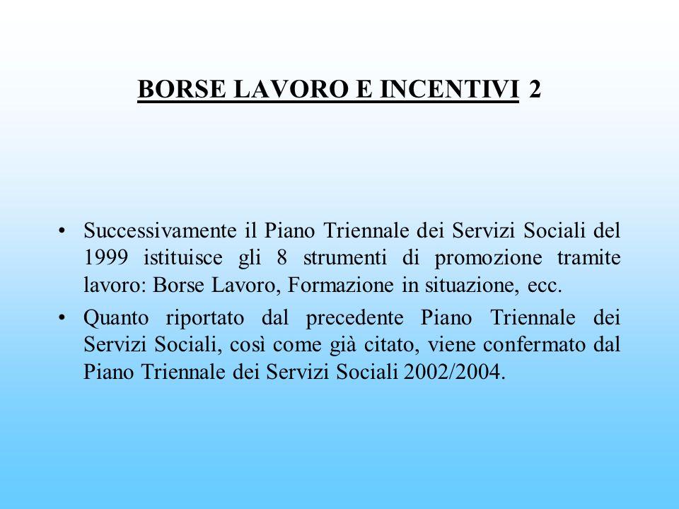 BORSE LAVORO E INCENTIVI 2 Successivamente il Piano Triennale dei Servizi Sociali del 1999 istituisce gli 8 strumenti di promozione tramite lavoro: Bo