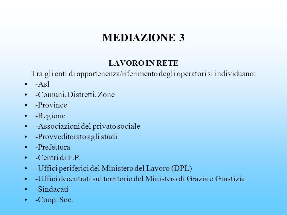 MEDIAZIONE 3 LAVORO IN RETE Tra gli enti di appartenenza/riferimento degli operatori si individuano: -Asl -Comuni, Distretti, Zone -Province -Regione
