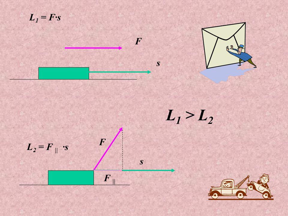 s F F || F s L 1 > L 2 L 1 = F·s L 2 = F || ·s