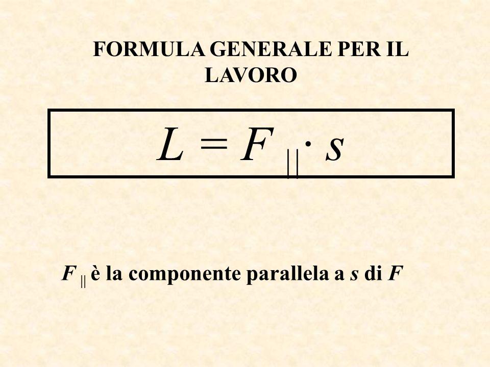FORMULA GENERALE PER IL LAVORO L = F || · s F || è la componente parallela a s di F