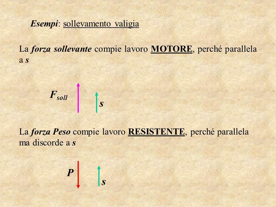 Esempi: sollevamento valigia La forza sollevante compie lavoro MOTORE, perché parallela a s La forza Peso compie lavoro RESISTENTE, perché parallela m