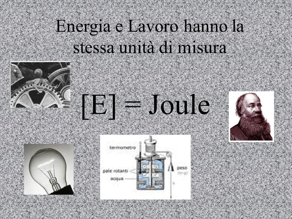 Energia e Lavoro hanno la stessa unità di misura [E] = Joule