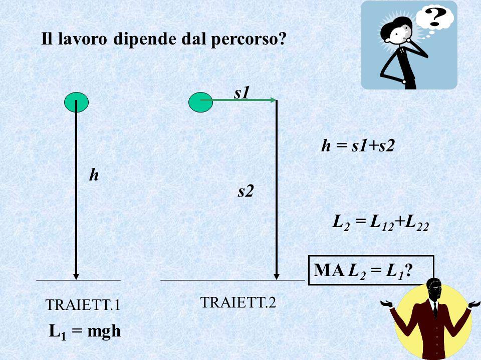 Il lavoro dipende dal percorso? h TRAIETT.1 TRAIETT.2 L 1 = mgh h = s1+s2 MA L 2 = L 1 ? s1 s2 L 2 = L 12 +L 22