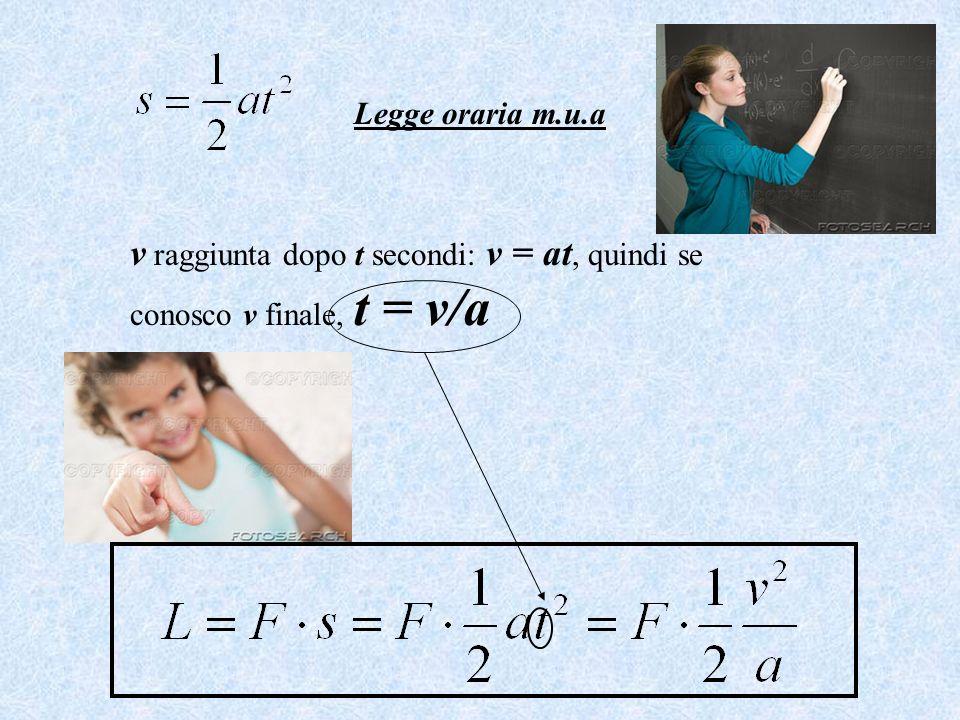 Legge oraria m.u.a v raggiunta dopo t secondi: v = at, quindi se conosco v finale, t = v/a