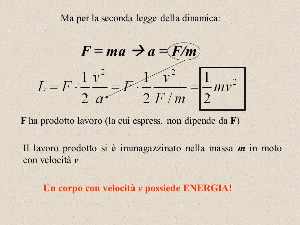 Ma per la seconda legge della dinamica: F = ma a = F/m F ha prodotto lavoro (la cui espress. non dipende da F) Il lavoro prodotto si è immagazzinato n