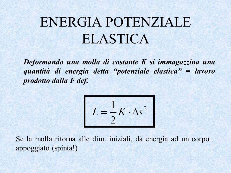 ENERGIA POTENZIALE ELASTICA Deformando una molla di costante K si immagazzina una quantità di energia detta potenziale elastica = lavoro prodotto dall