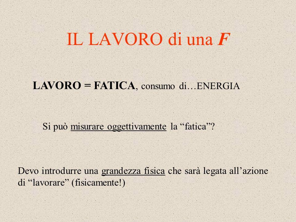 IL LAVORO di una F LAVORO = FATICA, consumo di…ENERGIA Si può misurare oggettivamente la fatica? Devo introdurre una grandezza fisica che sarà legata
