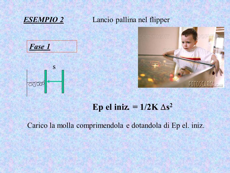 ESEMPIO 2Lancio pallina nel flipper Carico la molla comprimendola e dotandola di Ep el. iniz. Fase 1 s Ep el iniz. = 1/2K s 2