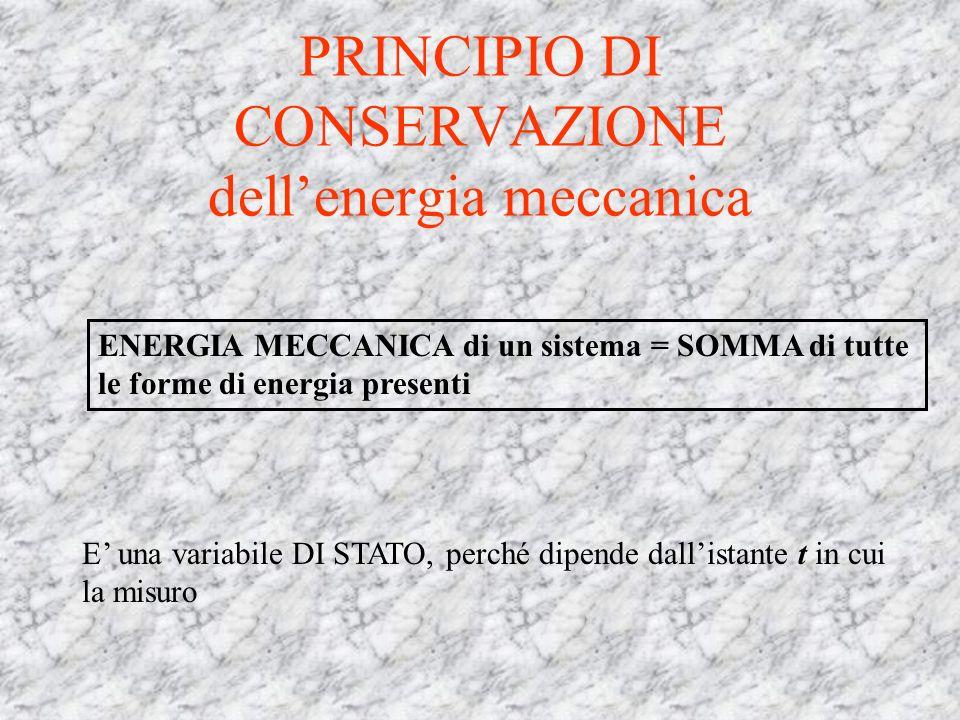 PRINCIPIO DI CONSERVAZIONE dellenergia meccanica ENERGIA MECCANICA di un sistema = SOMMA di tutte le forme di energia presenti E una variabile DI STAT