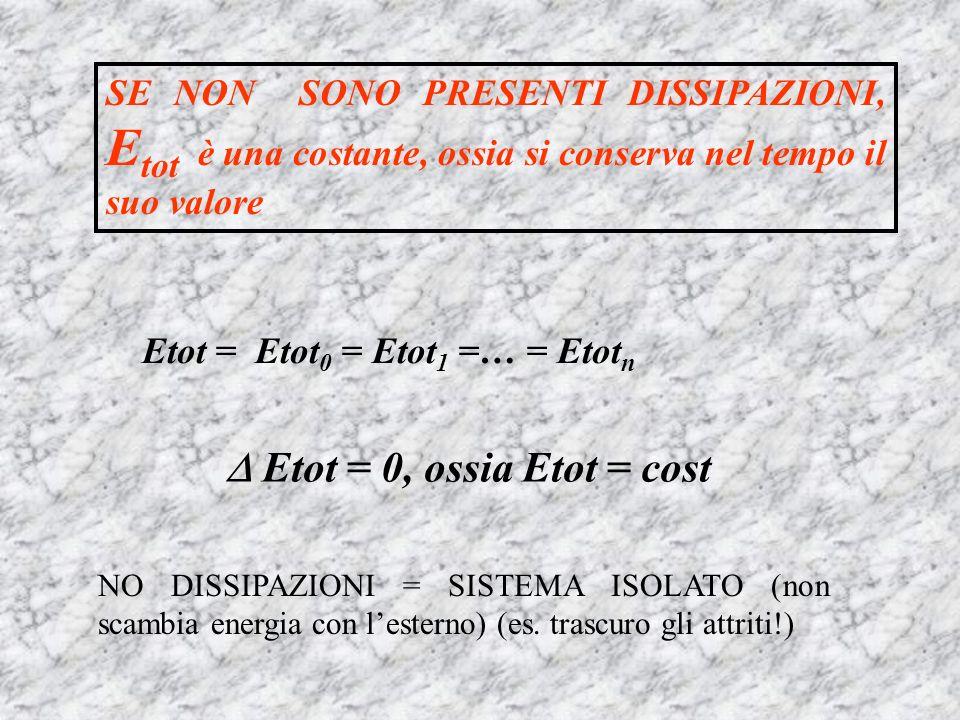 SE NON SONO PRESENTI DISSIPAZIONI, E tot è una costante, ossia si conserva nel tempo il suo valore Etot = Etot 0 = Etot 1 =… = Etot n Etot = 0, ossia