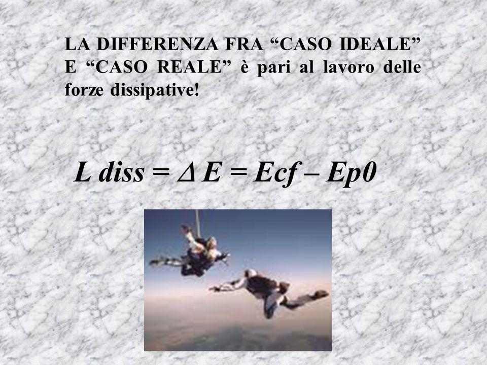 LA DIFFERENZA FRA CASO IDEALE E CASO REALE è pari al lavoro delle forze dissipative! L diss = E = Ecf – Ep0