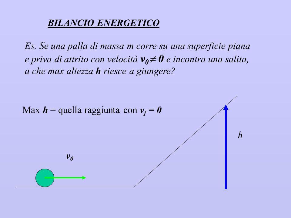 BILANCIO ENERGETICO Es. Se una palla di massa m corre su una superficie piana e priva di attrito con velocità v 0 0 e incontra una salita, a che max a