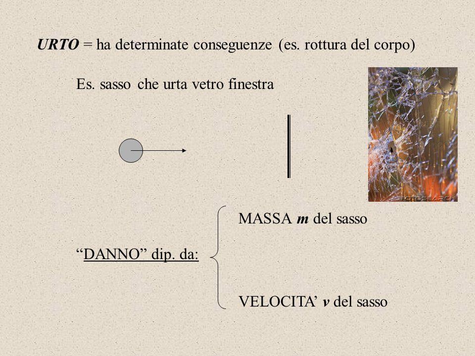 URTO = ha determinate conseguenze (es. rottura del corpo) DANNO dip. da: Es. sasso che urta vetro finestra MASSA m del sasso VELOCITA v del sasso