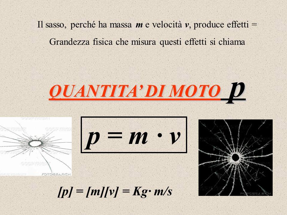 Il sasso, perché ha massa m e velocità v, produce effetti = Grandezza fisica che misura questi effetti si chiama QUANTITA DI MOTO p p = m · v [p] = [m