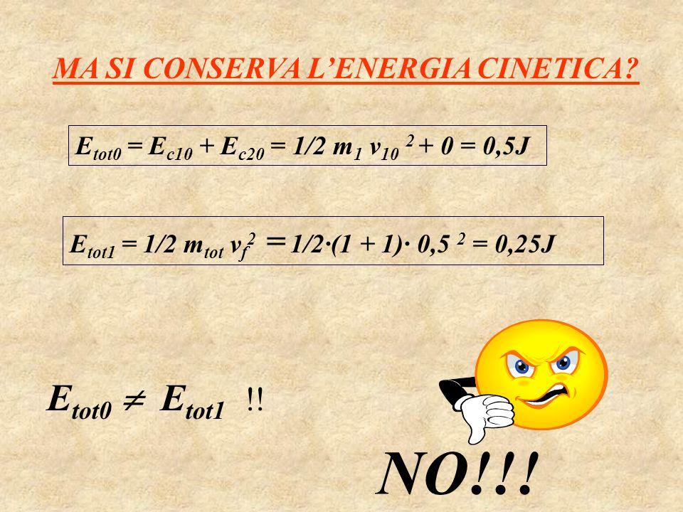 MA SI CONSERVA LENERGIA CINETICA? E tot0 = E c10 + E c20 = 1/2 m 1 v 10 2 + 0 = 0,5J E tot1 = 1/2 m tot v f 2 = 1/2·(1 + 1)· 0,5 2 = 0,25J E tot0 E to