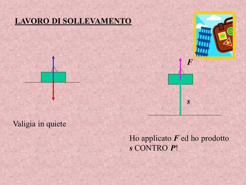 LAVORO DI SOLLEVAMENTO Valigia in quiete s F Ho applicato F ed ho prodotto s CONTRO P!