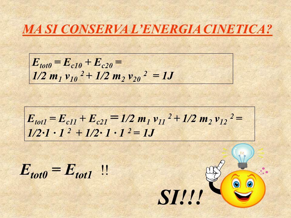 MA SI CONSERVA LENERGIA CINETICA? E tot0 = E c10 + E c20 = 1/2 m 1 v 10 2 + 1/2 m 2 v 20 2 = 1J E tot1 = E c11 + E c21 = 1/2 m 1 v 11 2 + 1/2 m 2 v 12