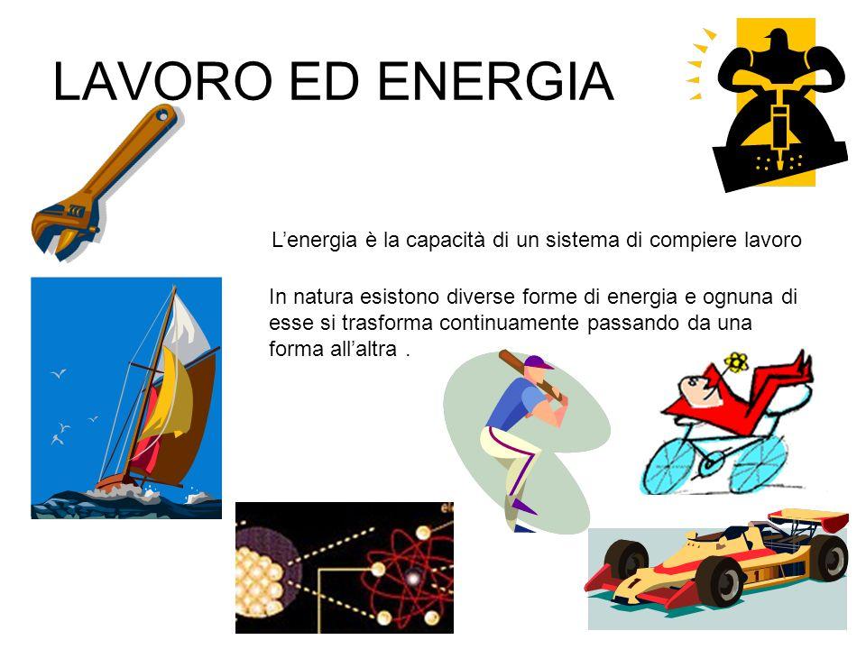 LAVORO ED ENERGIA Lenergia è la capacità di un sistema di compiere lavoro In natura esistono diverse forme di energia e ognuna di esse si trasforma co