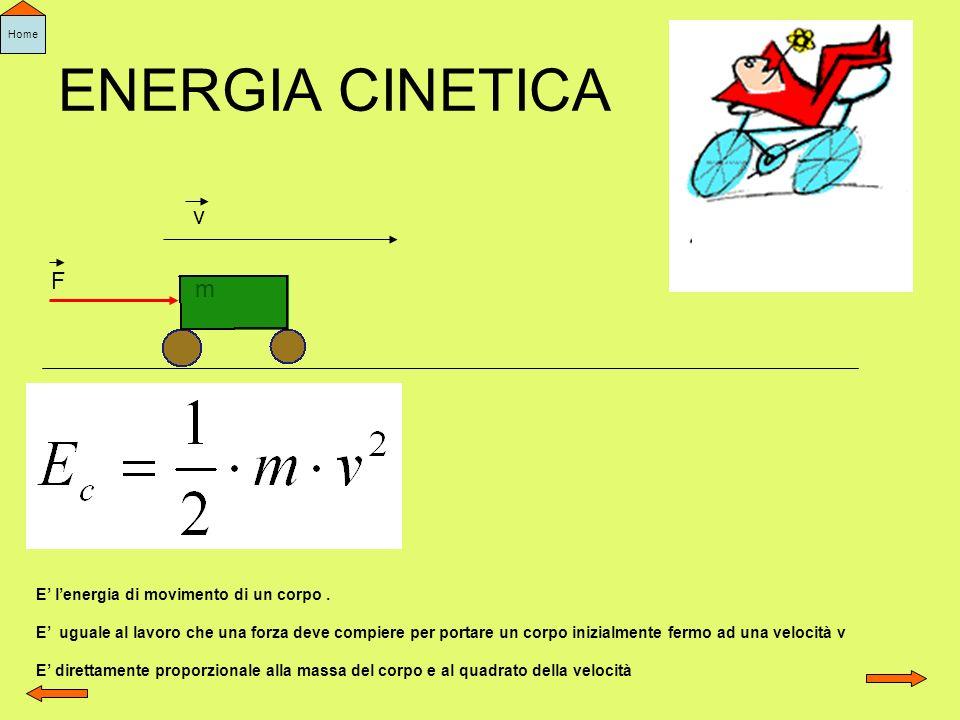 ENERGIA CINETICA m v E lenergia di movimento di un corpo. E uguale al lavoro che una forza deve compiere per portare un corpo inizialmente fermo ad un
