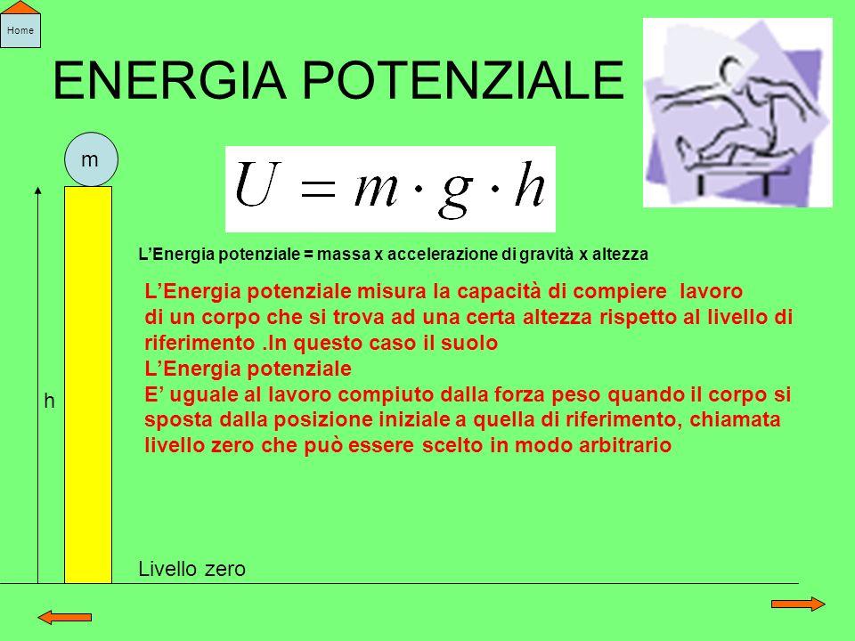ENERGIA POTENZIALE ELASTICA 0 s LEnergia Potenziale = alla costante elastica della molla x lo spostamento al quadrato Misura la capacità di compiere lavoro di una molla deformata.